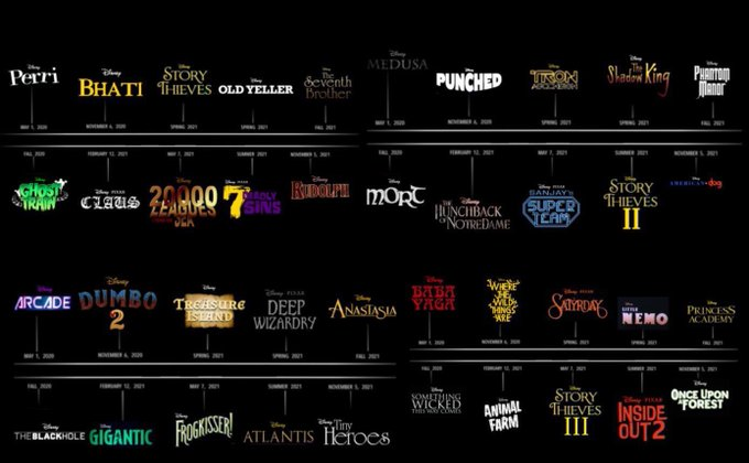 Disney-Filme 2021